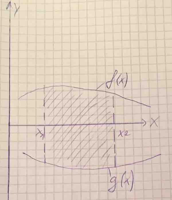 Flächen berechnen Beispiel 2